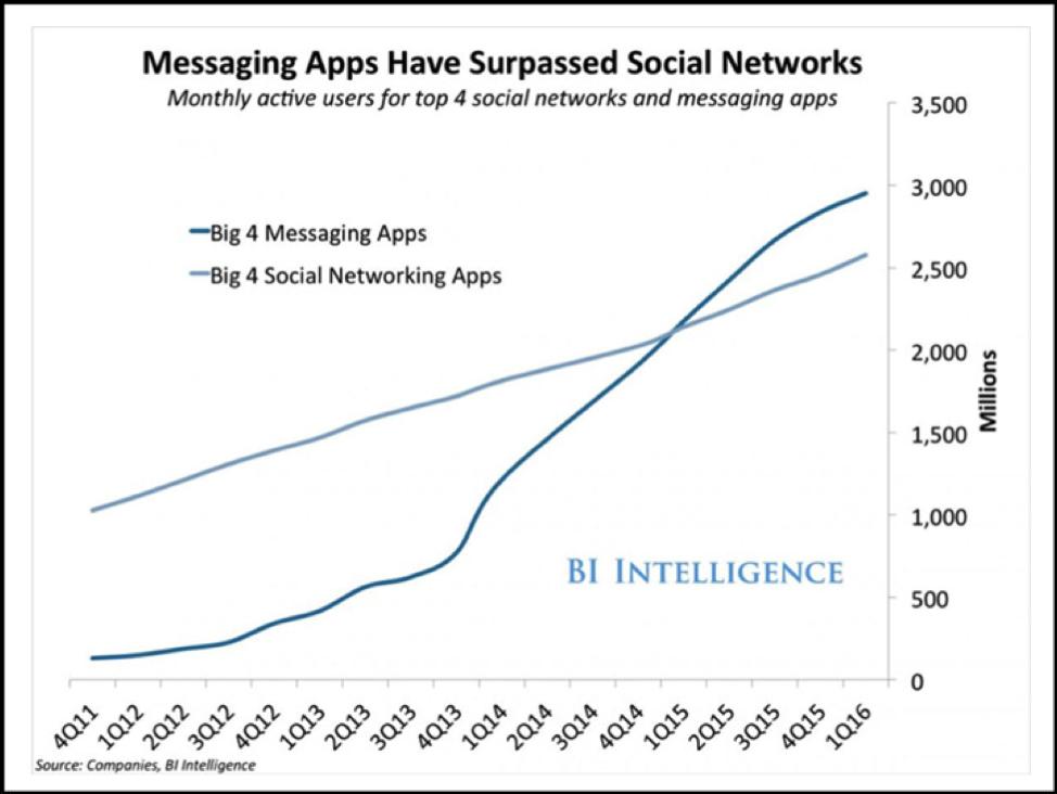 Messenger marketing ultimate guide 03